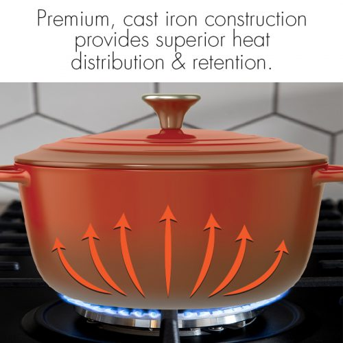 Bennett Read Red Cast Iron Pot